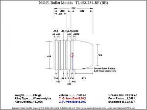 Click image for larger version.  Name:N.O.E._Bullet_Moulds_TL452-234-RF_-BB-_234_gr_Sketch.Jpg Views:23 Size:70.9 KB ID:285190