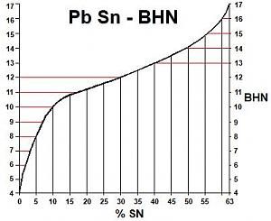 Click image for larger version.  Name:PB SN BHN3.JPG Views:7 Size:20.5 KB ID:280696