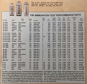 Click image for larger version.  Name:FBI_1989_Test_Summary.jpg Views:114 Size:80.3 KB ID:198028